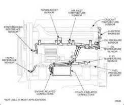 similiar freightliner fuel system diagram keywords evinrude outboard wiring diagram on freightliner blower motor wiring