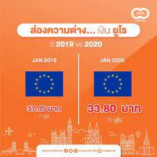 SUPERRICH - ส่องความต่าง… เงินยูโร 2019 VS 2020 1 มกราคม...