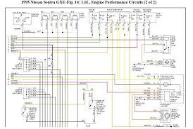 nissan sentra electrical diagram simple wiring diagram 1999 nissan sentra wiring diagram wiring diagram 1992 nissan sentra electrical diagram 1999 nissan sentra wiring