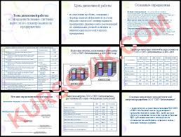 Анализ бизнес планирования на предприятии на примере ООО Бест  Организация бизнес планирования на предприятии диплом