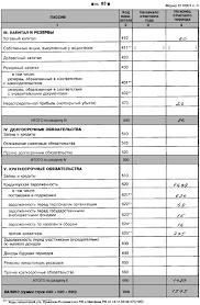 Бухгалтерский учет лицензий проводки ru Отчет по практике Бухгалтерский учет на примере ООО Сатурн ФЕДЕРАЛЬНОЕ АГЕНТСТВО ПО