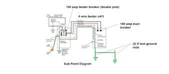 i have a detached garage that i want to run a 220 sub panel 11 shown below in the diagram is an example of a 100 amp 4 wire feeder circuit sub panel for a remote building