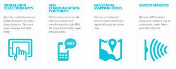 Kopernik Tools Digital Data Collection Sms Communications