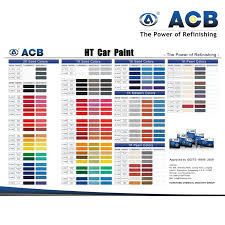 China Acb Slow Dry Thinner Metallic Blue Car Paint Photos