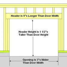 Standard Size Doors - peytonmeyer.net