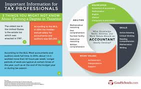 taxation graduate programs taxation graduate schools in florida graduate degree in taxation programs degree program information