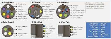 universal trailer plug wiring diagram hopkins trailer light