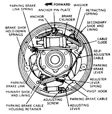 1997 chevy silverado rear brake diagram beautiful brakes drawing at getdrawings of 17 luxury 1997 chevy