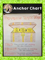 Verb Tense Anchor Chart Progressive Tense Verbs The Rigorous Owl