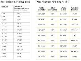 amazing dining room rugs size common area rug sizes with ideas 0