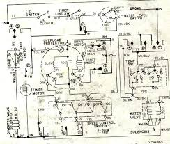 ge oven parts diagram whirlpool oven wiring diagram wire center co ge oven parts diagram washer schematic wiring diagram wire center o on oven schematic diagram ge ge oven parts diagram