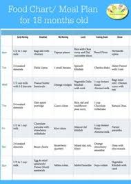 15 Month Old Baby Food Chart Healthy Food Recipes To Gain