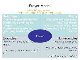 Frayer Definition Vocabulary Strategy Frayer Model Ppt Video Online Download