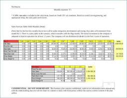 How To Plan A Personal Budget Monthly Personal Budget Template Free Astonising 26 Lovely How To