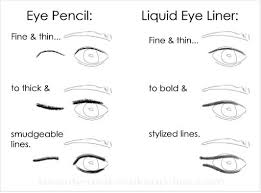 eyeliner tips for s tools