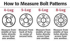 5x120 Bolt Pattern Enchanting Wheel Size Question Jaguar Forums Jaguar Enthusiasts Forum