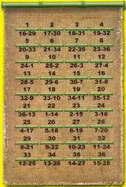 Fafi Numbers Chart 6 Play Whe Charts Play Whe Dream Chart Numbers