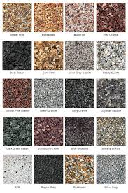 Driveway gravel types Dh5205so Aggregate My Newest Obsession For Interior Floor Finishes Driveway Resin Driveway Gravel Driveway Driveway Design Pinterest Aggregate My Newest Obsession For Interior Floor Finishes
