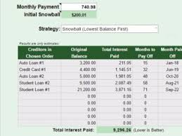 Loan To Payoff Credit Cards Spreadsheet For Quickly Paying Off Debt Business Insider