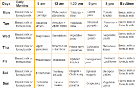 Exhaustive Diet Chart For Infant Baby Feeding Chart For 10