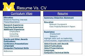 Cv Vs Resume Classy Resume V Cv Canreklonecco