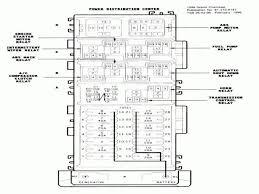 fuse box jeep wrangler fuse box diagram grand cherokee 2003 jeep