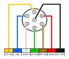 trailer plug 7 pin round wiring diagram wiring diagram for prong Seven Pin Trailer Plug Wiring Diagram trailer plug 7 pin round wiring diagram pin round trailer plug wiring diagram wiring diagram for seven pin trailer plug