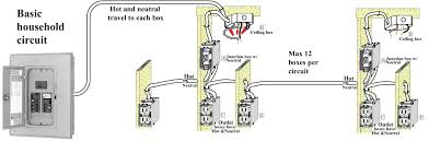 basic electrical wiring diagram carlplant electrical house wiring diagram software at Rewiring A House Diagram