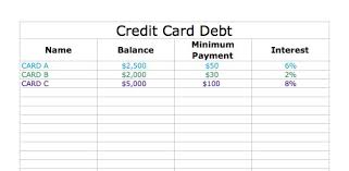 Using A Credit Card To Pay Off A Credit Card Paying Off A Credit Card Calculator Under Fontanacountryinn Com