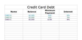 Credit Card Payoff Schedule Pay Off Credit Card Debt Calculator Rome Fontanacountryinn Com