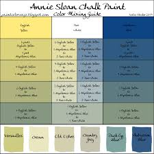 Annie Sloan Chalk Paint Mixing Chart Colorways Annie Sloan Chalk Paint Mixing Recipe Chart For