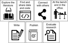 Digital Tools For Researchers Connected Researchers