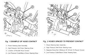 jeep grand cherokee power steering diagram jeep grand cherokee jeep grand cherokee power steering diagram