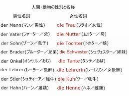 ドイツ 語 かっこいい 単語