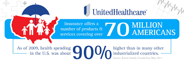 united serves over 70 million americans