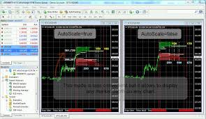 Forex Depth Chart Script And Expert Advisor Market Depth To Display Orders At Your Mt4 Chart