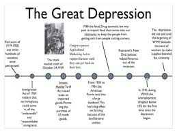 Causes Of The Great Depression Slideshow