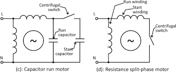 what is the wiring of a single phase motor quora so before you start to wire your motor you need to be sure what type it is
