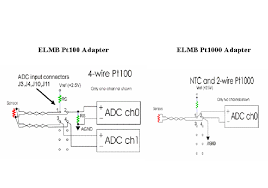 4 wire (pt100) and 2 wire (pt1000) elmb temperature adapter schematic 3 wire rtd color code at Pt100 4 Wire Wiring Diagram