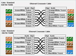 Category 3 Cable how to distinguish t568a and t568b of rj45 ethernet cable wiring