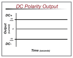 Ac Vs Dc Welding Productivity