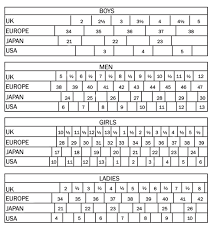 Sansha Leotard Size Chart Conclusive American Shoe Chart Sansha Leotard Size Chart