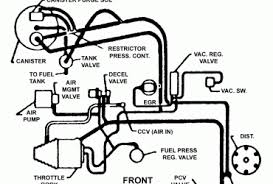 1985 chevy s10 vacuum hose diagram 1985 image about wiring 84 c10 vacuum diagram besides 84 chevy corvette wiring diagram further 94 chevy 5 7 engine