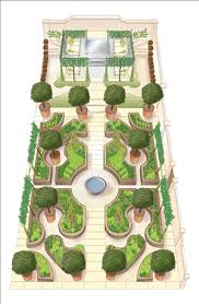 Small Picture victorian kitchen garden Google Search Plants Pinterest