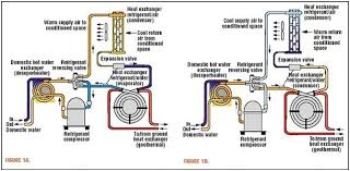 geothermal heat pump piping schematic wiring diagram for you • geothermal piping diagrams simple wiring diagrams rh 3 14 4 zahnaerztin carstens de geothermal heat pump piping diagram ground source heat pump piping