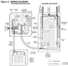 how to install a transfer switch for a portable generator this Automatic Generator Transfer Switch Wiring Diagram generator transfer switch wiring google search generator transfer switch wiring diagram