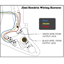 jimi hendrix reproduction stratocaster strat wiring kit hand image 1 image 2 image 3