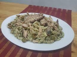 Mackerel Pesto Pasta Recipe + Giveaway ...