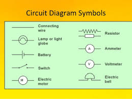 electrical drawing symbols nz the wiring diagram electronic drawing symbols nilza electrical drawing