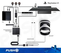 hardware review playstation vr launch guide cinematic mode all of the cables and components required to use playstation vr